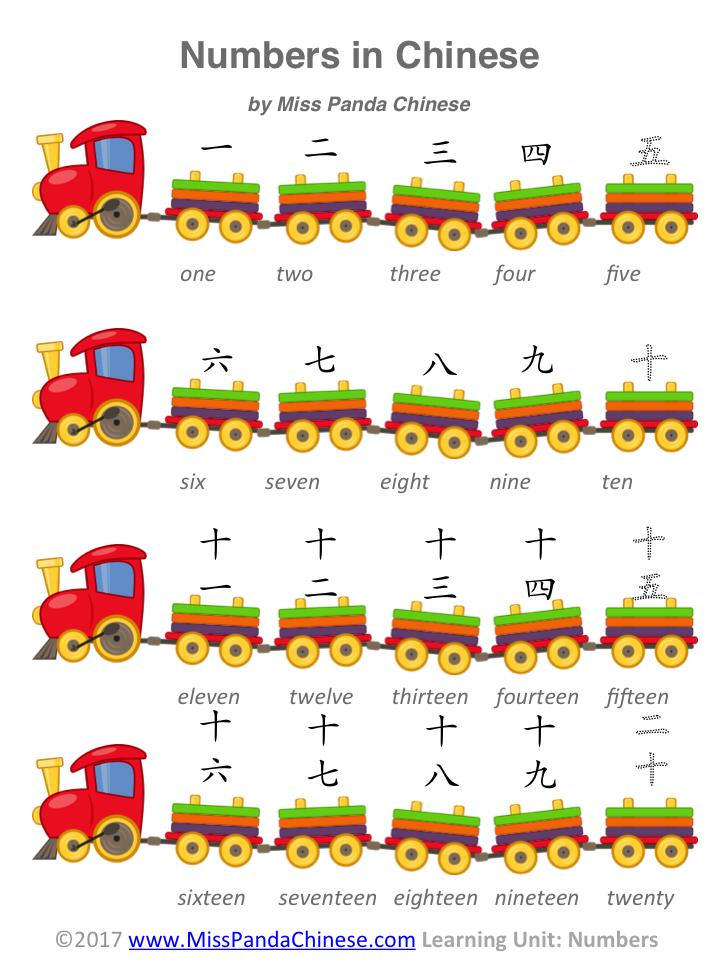 chinese-numbers-teach-child-chinese-mandarin