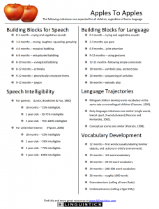 Speech-language-milestones-children-infographic