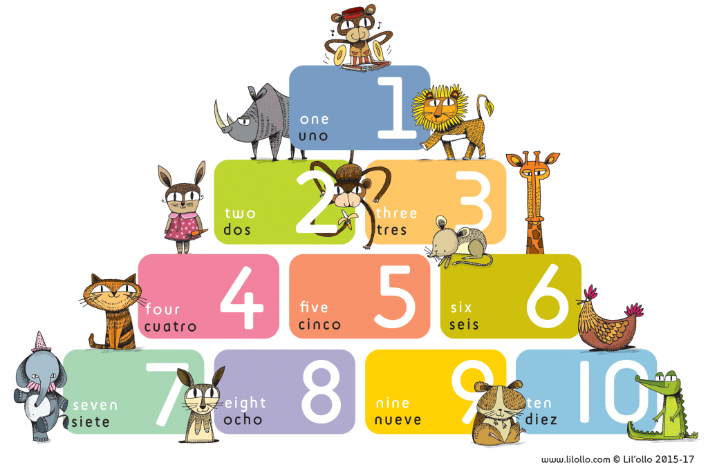 bilingual-numbers-printable-italian