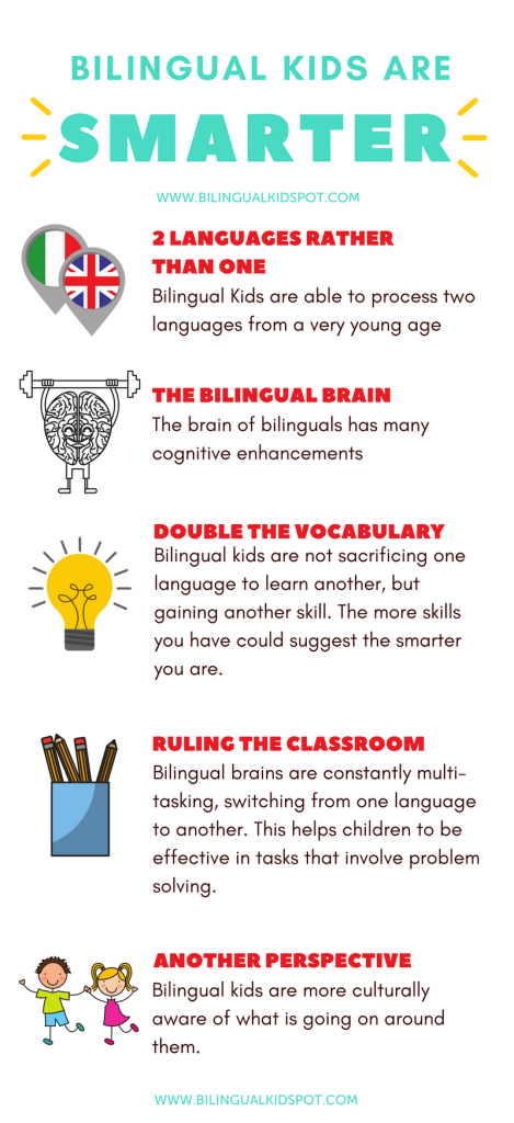 Infographic - Bilingual Kids are Smarter