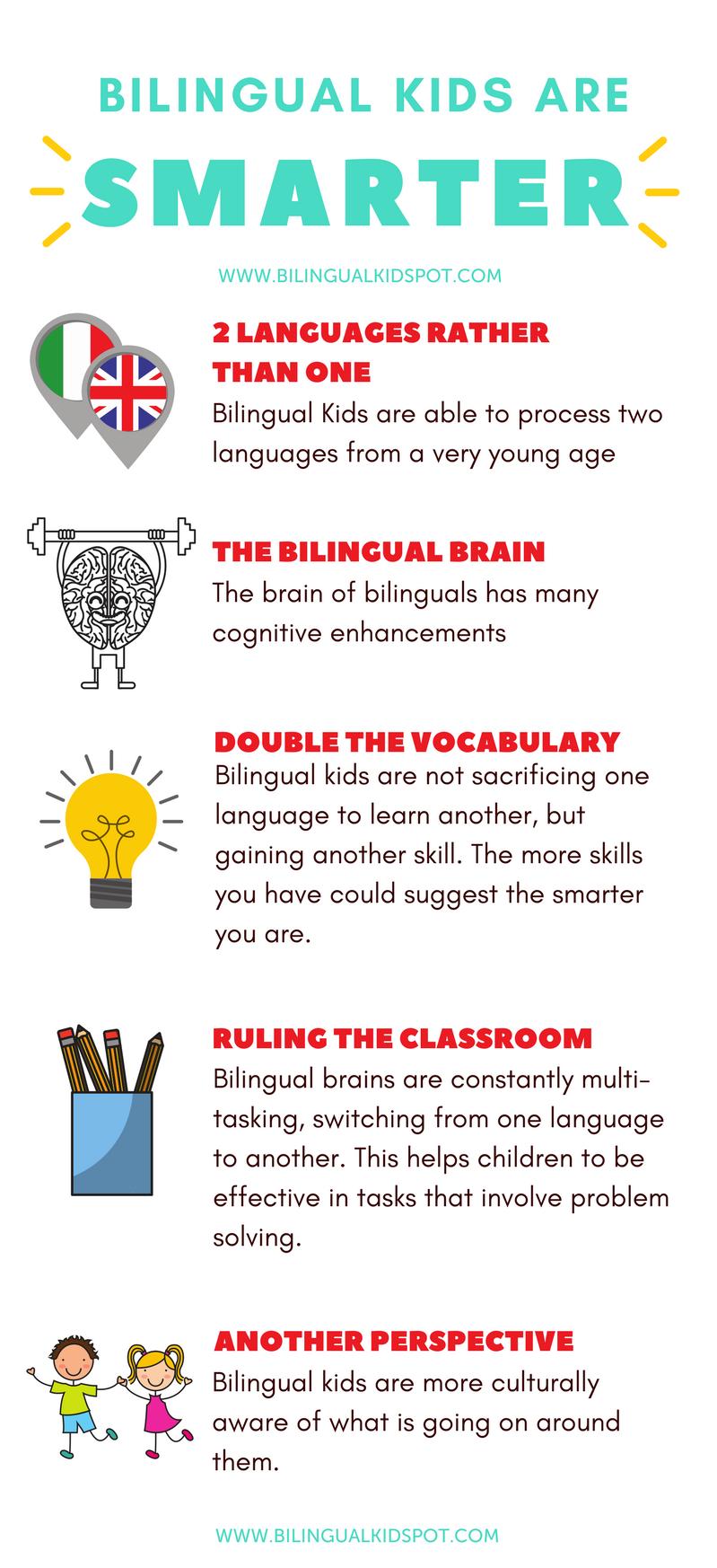 mengajari anak agar bilingual