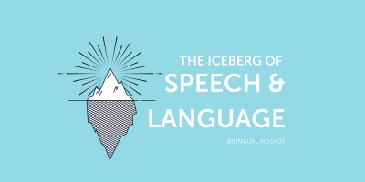 Speech and Language - Definitions and Difference