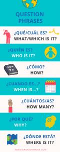 Teach Kids Spanish - Spanish Verbs