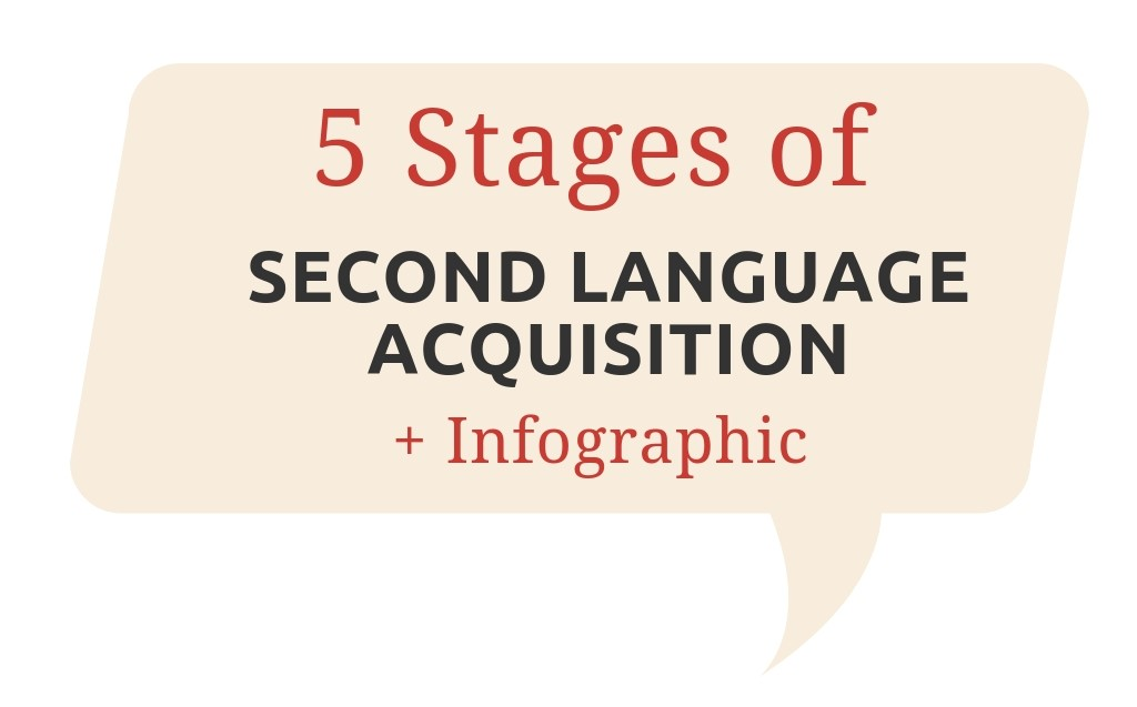 5 stages of second language acquisition infographic
