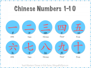 Chinese Numbers: Counting in Chinese for kids