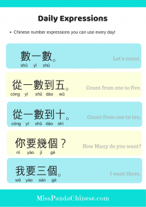 Number Expressions - Counting in Chinese for Kids