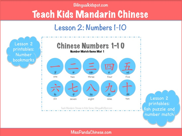 Chinese Numbers And Counting In For Kids