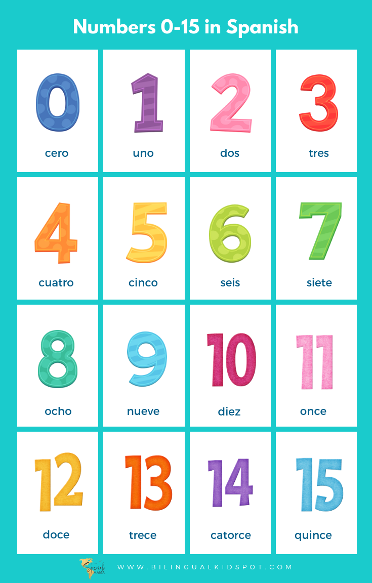 Spanish Numbers - Counting in Spanish for Kids