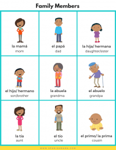 Family Members in Spanish - Online Spanish Lesson for Kids