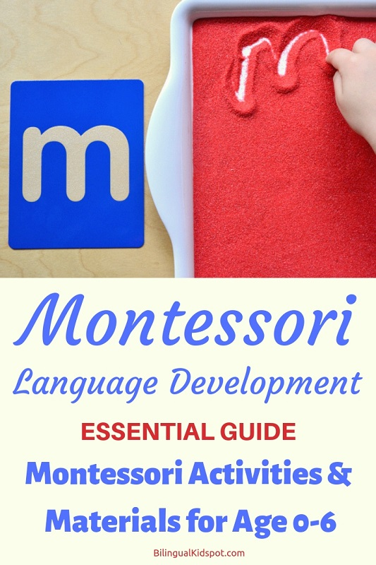 Montessori Language Materials and Activities