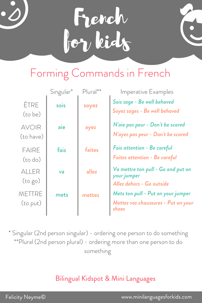 French Commands for Kids