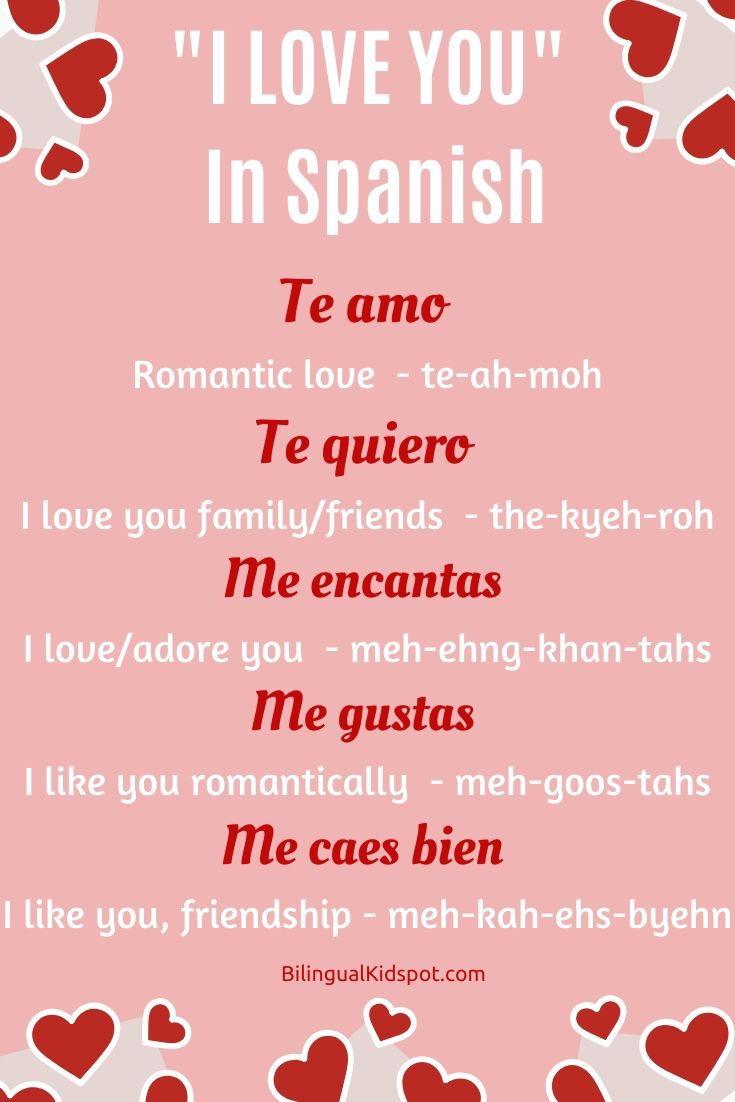 How To Say I Love You In Spanish-3934