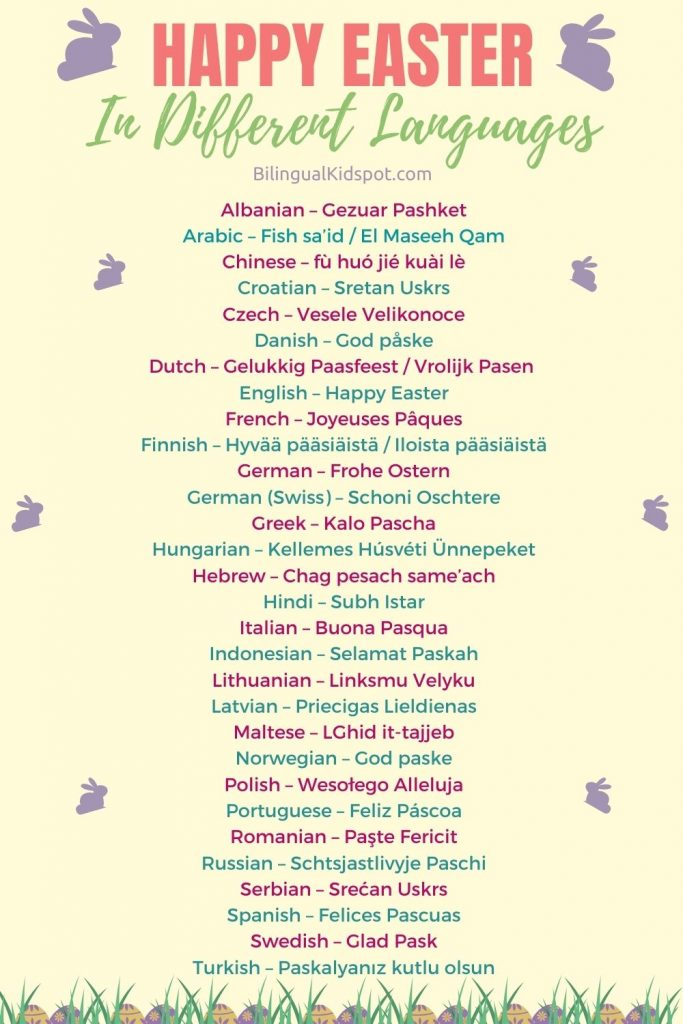 How to say Happy Easter in Different Languages