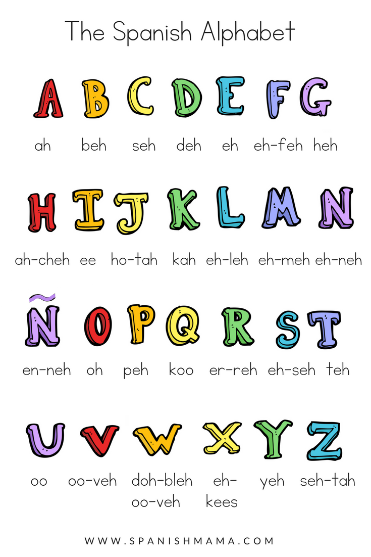 Spanish Alphabet for Kids   Bilingual Kidspot