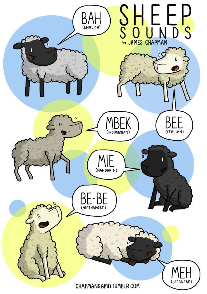 Sounds Sheep Make in different languages