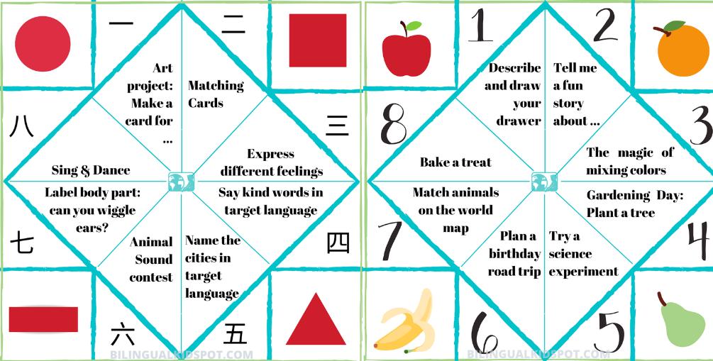DIY Fortune Teller Game