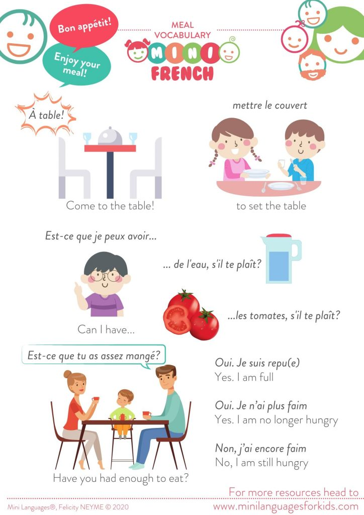 Teach Kids French: Mealtime Vocabulary in French