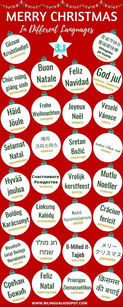 Merry Christmas in 30 Different Languages
