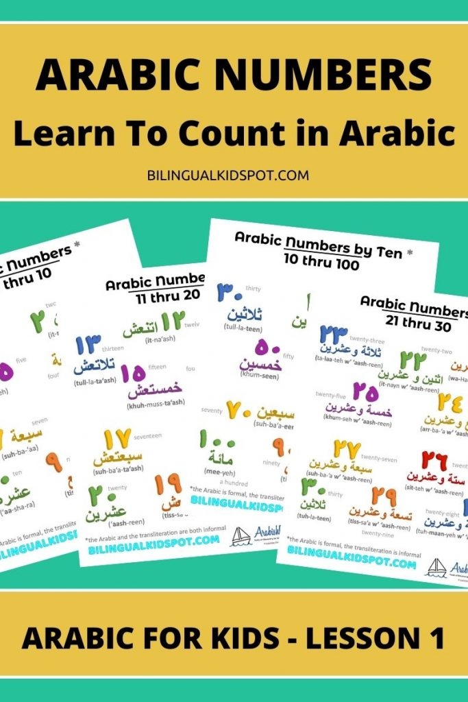 Teach Arabic Numbers Counting in Arabic for Kids