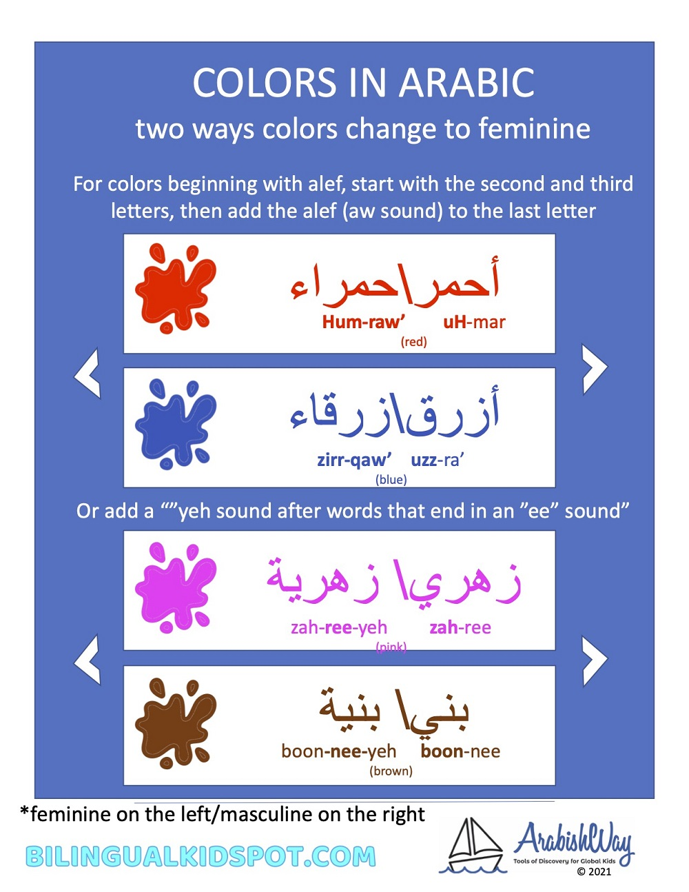 Colors with gender - in Arabic